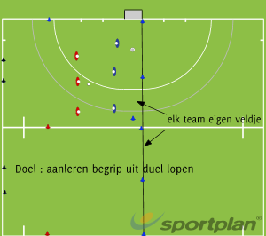 Eindpartij- 20132014-6tal -P6-Tr1Game relatedHockey Drills Coaching