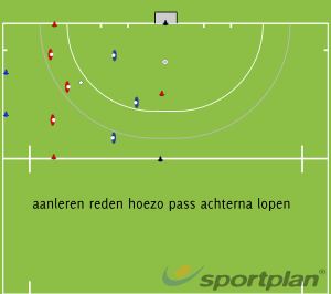 Copy of Veldoverzicht-20132014-P4-6tal-Tr 1Game relatedHockey Drills Coaching