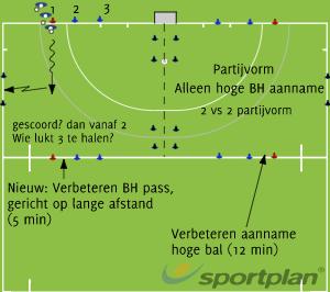 Kern 2-P3-6tal-Tr5Hockey Drills Coaching