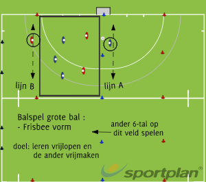 Copy of Copy of Copy of fysiek-20132014-6tal -P6-Tr1Warm-up GamesHockey Drills Coaching