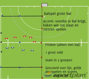 Copy of Copy of Copy of fysiek-20132014-8tal-P6-Tr 1Warm-up GamesHockey Drills Coaching