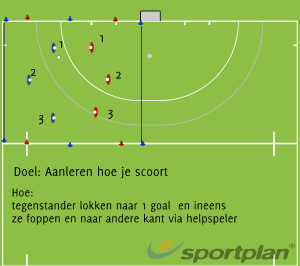 Copy of Copy of eindspel-P4-Fjeugd-Tr 1Hockey Drills Coaching