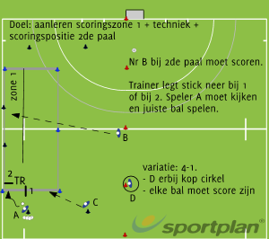 Copy of Copy of Copy of Copy of Copy of Kern 2-20132014-8tal-P6-Tr 1Overload situationsHockey Drills Coaching