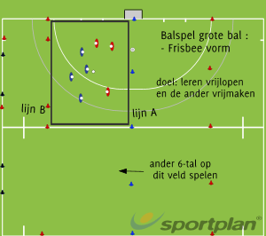 Copy of Copy of Copy of Copy of fysiek-20132014-6tal -P6-Tr1Warm-up GamesHockey Drills Coaching