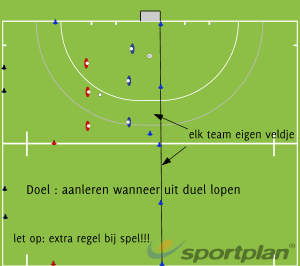 Copy of Eindpartij- 20132014-6tal -P6-Tr1Game relatedHockey Drills Coaching