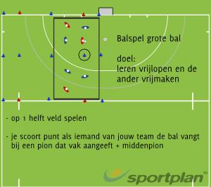 Copy of Copy of Copy of Copy of Copy of Copy of fysiek-P4-Fjeugd-Tr 1Warm-up GamesHockey Drills Coaching