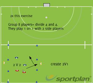 Copy of Tr 1- U18- Create 2V1PossessionHockey Drills Coaching