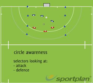 Copy of Tr 1-U18- circle awarenessConditioned GamesHockey Drills Coaching