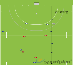 U18 boys - Trial 2 - outlettingOverload situationsHockey Drills Coaching