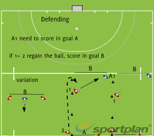 U15-Trial 2 - DefendingDefending SkillsHockey Drills Coaching