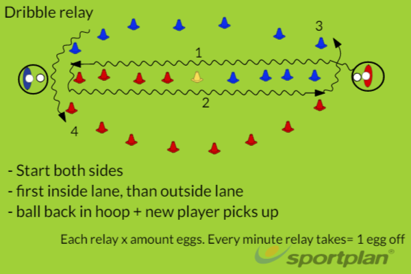 Dribbling Relay Y5-8Hockey Drills Coaching