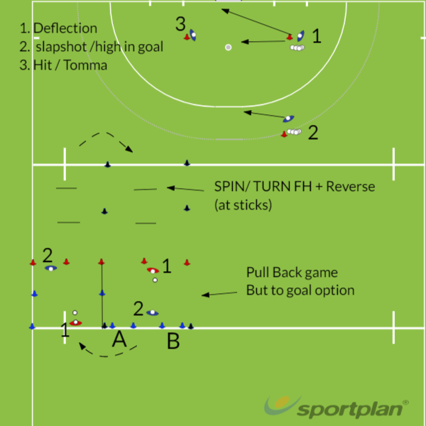 Part 1 : Goal Scoring + DribblingHockey Drills Coaching
