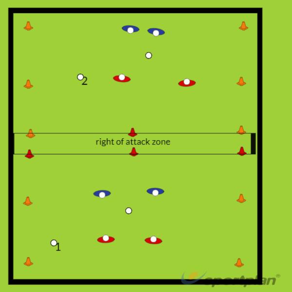 PINNS Y7&8  Training 2Hockey Drills Coaching