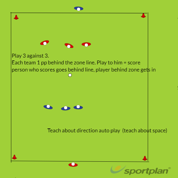 Copy of End gameHockey Drills Coaching