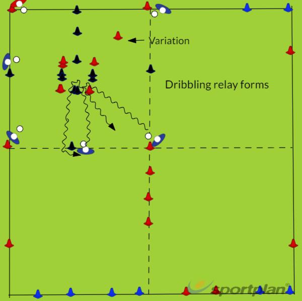 Dribbling Y1Y2 turfHockey Drills Coaching