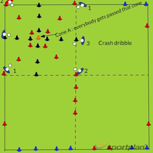 Copy of Dribbling Y1Y2 turfHockey Drills Coaching