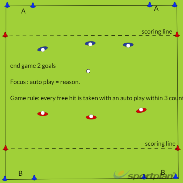 Copy of End game Y1Y2Hockey Drills Coaching