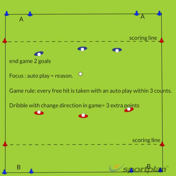Copy of Copy of End game Y1Y2Hockey Drills Coaching
