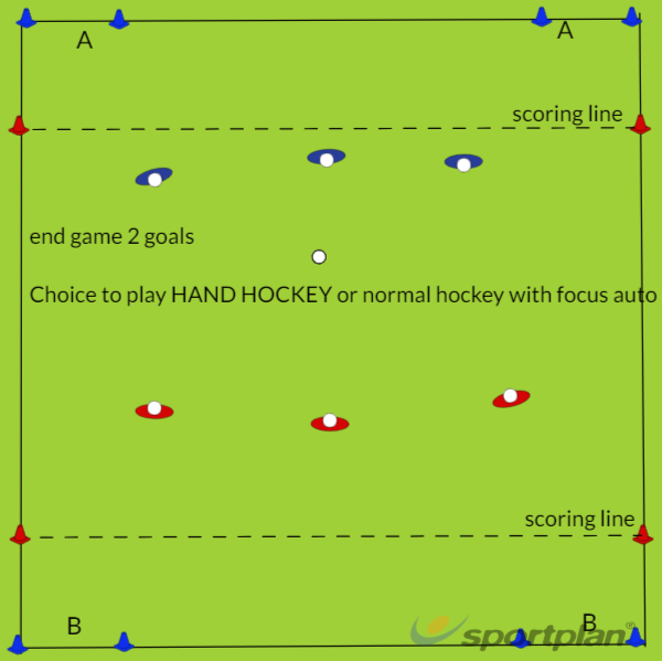 Copy of Copy of End game Y1Y2Hockey Drills Coaching