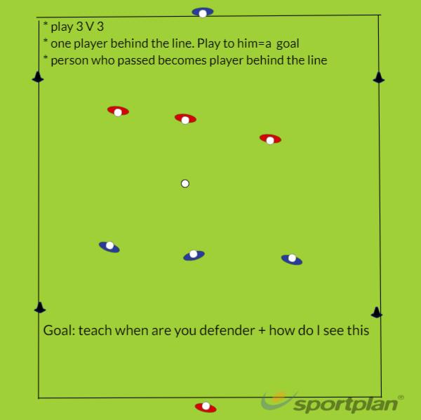 Endgame Y7 Y 8Hockey Drills Coaching