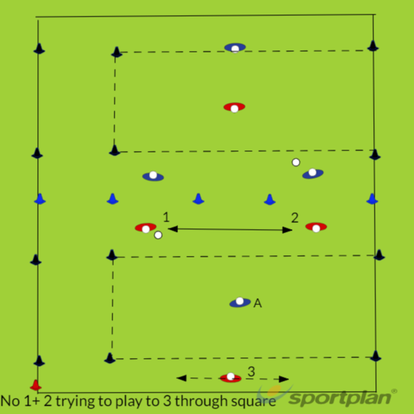 Core 1: trapping ball from left and rightHockey Drills Coaching