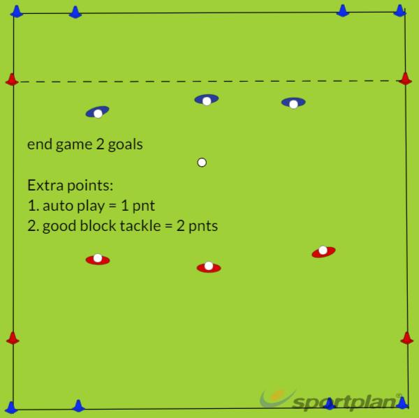 Copy of  End game Y1Y2Hockey Drills Coaching