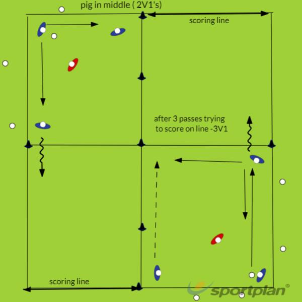 Tr 13 w-up  Y7&8Hockey Drills Coaching