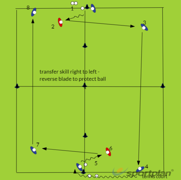 Copy of  Tr 13 Core 1  Y7&8Hockey Drills Coaching