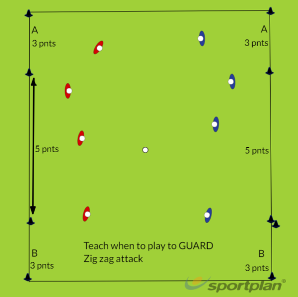 Tr 15  Endgame Y7&8Hockey Drills Coaching
