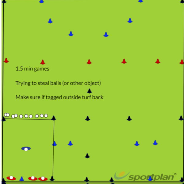 Copy of Copy of Y34 Tr 11 w-upHockey Drills Coaching