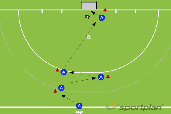 Bootlace with DeflectionShooting & GoalscoringHockey Drills Coaching