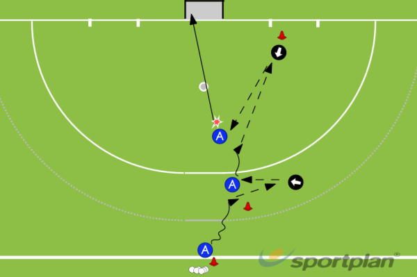 Bounce Pass (RH)Shooting & GoalscoringHockey Drills Coaching
