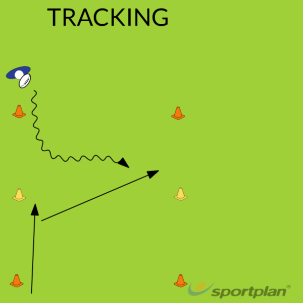 TrackingTacklingRugby Drills Coaching