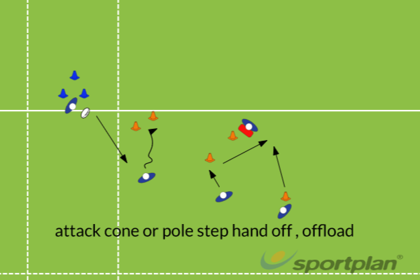 Attack space , hand off into offloadAgility & Running SkillsRugby Drills Coaching