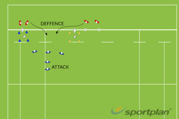 LINE SPEED @ RUCKTacklingRugby Drills Coaching