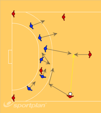 6:0 zone defence in preparation in transform to 3 : 3Handball Drills Coaching