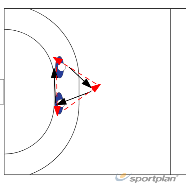 Dvizenje na glavni odbrameni igraci 3 i 4 vo transormacija 3 : 3Handball Drills Coaching