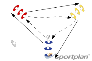 Tema 1 - Initiere pasa si receptia balonuluiRugby Drills Coaching