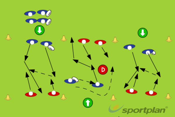 Copy of 2v2 flowRugby Drills Coaching