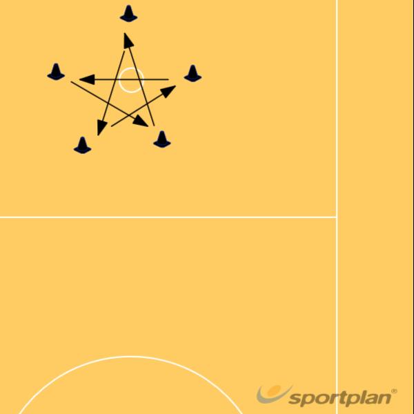 Five Star DrillNetball Drills Coaching