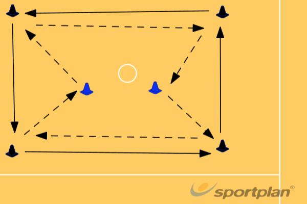 Two Way SquarePassingNetball Drills Coaching