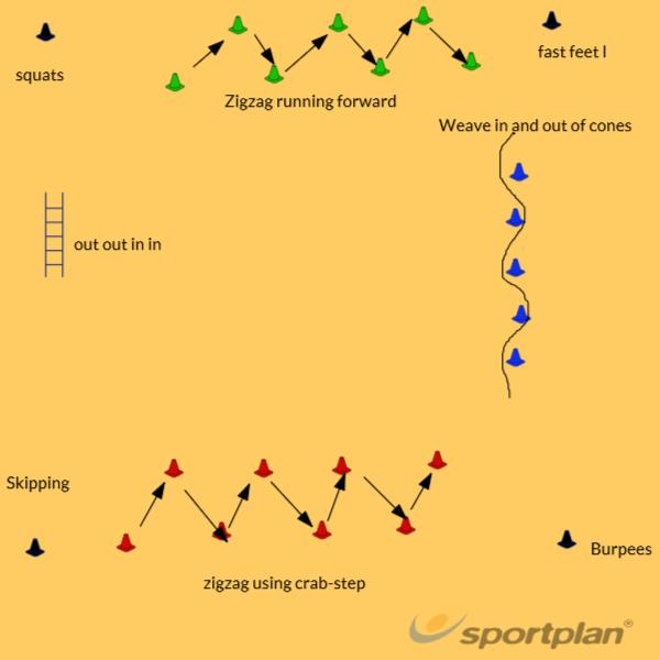 FITNESSMovementNetball Drills Coaching