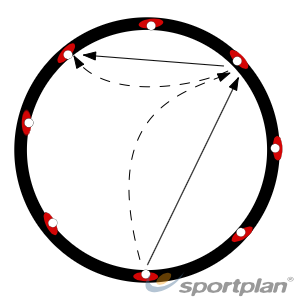 Follow your throwThrowing & CatchingRounders Drills Coaching