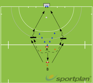 Pass and receiving under pressurePassing & ReceivingHockey Drills Coaching