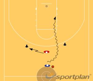 1c1 entre cons1 v 1Basketball Drills Coaching