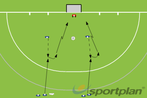 Backspace HittingShooting & GoalscoringHockey Drills Coaching