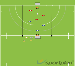 Continuous 3v3Conditioned GamesHockey Drills Coaching