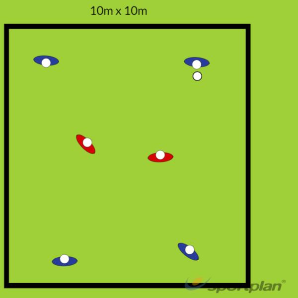 4v2 possesion squaresPossessionHockey Drills Coaching
