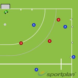 Goalscoring for the sidelineShooting & GoalscoringHockey Drills Coaching