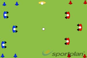 Roller ballWarm-up GamesHockey Drills Coaching